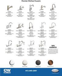 28 types of faucets kitchen 11 types of kitchen faucets all
