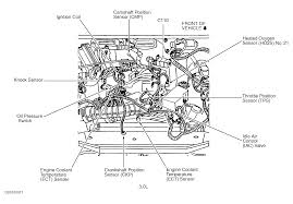 100 ford engine codes shop manual engine u0026 emission