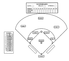 patent us6439572 baseball and soccer training system for