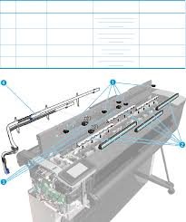 hp designjet t730 printer u0026 hp designjet t830 mfp service manual