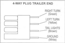 trailer wiring diagram 4 way efcaviation com