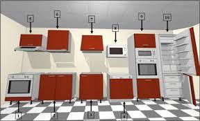 meuble encastrable cuisine magnifique meuble de cuisine pour frigo encastrable décoration