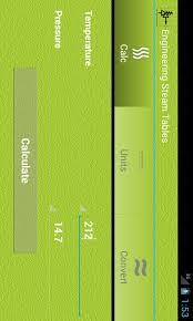 Saturated Steam Tables by Engineering Steam Tables Android Apps On Google Play