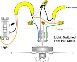 ceiling fan light switch wiring wiring a ceiling fan with light wiring diagrams