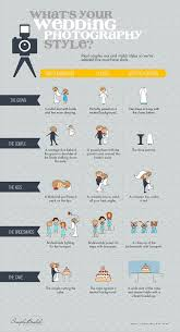 Types Of Photography Types Of And Styles For Wedding Photography Infographic