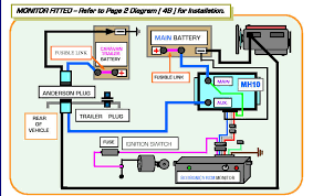 wiring diagram for caravan wiring wiring diagrams instruction