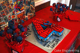 spiderman number cake cakecentral com