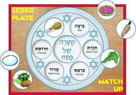 what is on a seder plate seder plate match up jecc marketplace