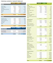 Budget Calculator Excel Spreadsheet Free Google Docs And Spreadsheet Templates Smartsheet