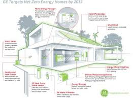 zero net energy homes ge targets net zero energy homes by 2015 business wire