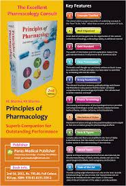 pharmacy books gpatindia