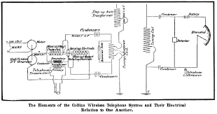 the collins system of long distance wireless telephony 1908