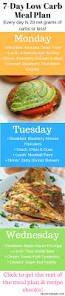 low carb thanksgiving food low carb 7 day meal plan