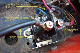 is this solenoid correct for my simplicity 6216 mytractorforum