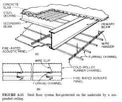 level civil engineering part 60