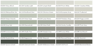 Greenish Gray Paint Color Grey Paint Shades Grey Paint Shades New Cooking With Color When