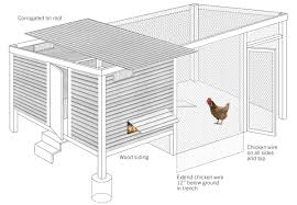examples of poultry house plans with how to build a chicken coop