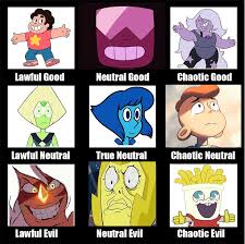 Alignment System Meme - dungeons and dragons alignment chart dungeons and dragons
