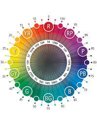 munsell hue 3 dimensions of color munsell color system color