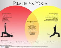 yogalates exercises for weight loss effective yoga burn reviews
