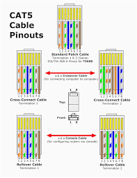 rj45 wire diagram on patch cable wiring cat5 cool crossover