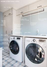 Here Is Another Closet Idea If Your Space Is Large Enough And by How Our New Laundry Room Came Together Emily Henderson