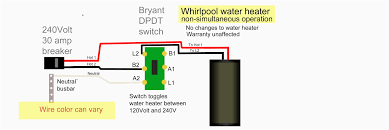 220 240 wiring diagram instructions dannychesnut com in carlplant