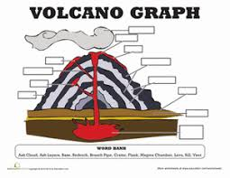 volcano diagram life science volcano and worksheets