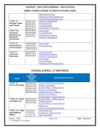 force and fan carts gizmo answer key biology 2nd nine weeks mdcps science pacing guides gizmo correlations