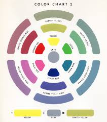 how to choose accent colors for decorating that go with wall