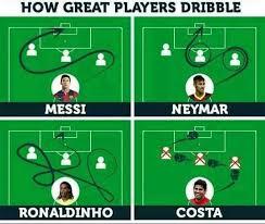 Diego Costa Meme - cara dribble bola tiap pemain berbeda diego costa lol meme