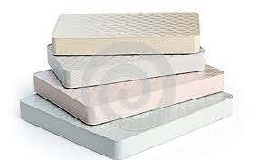 Standard Bed Dimensions 2017 Best Guide To Mattress U0026 Bed Sizes Uk Standard Dimensions Chart