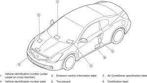 repair guides engine u0026 vehicle identification serial number
