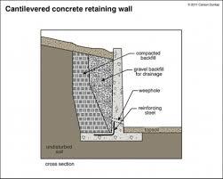 design concrete retaining wall concrete retaining walls design
