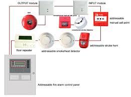 30 beautiful fire alarm break glass wiring diagram pixelmari com