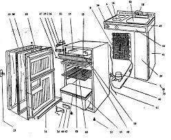 names of parts kitchen cabinets everdayentropy com