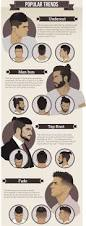 the ultimate hairstyles for men muse unrestricted