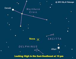 eye nova in delphinus sky u0026 telescope