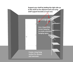 what is a walk in closet how to design a walk in wardrobe