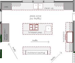 kitchen design plans with island planning a kitchen island inspirational kitchen floor plans