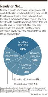 Retirement Planning Spreadsheet The Best Online Tools For Retirement Planning And Living Wsj
