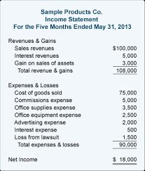 financial statement template for small business free downloadable