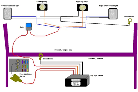 blazer fog light wiring diagram blazer wiring diagrams collection