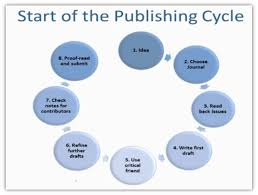 tips on writing a research paper in college tips on how to get your research published tips on how to get your research published