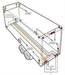 trailer light wiring color code wiring diagram tractor trailer wiring diagram commercial trailer