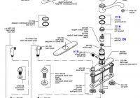 Gardensun Patio Heater Parts Gardensun Patio Heater Parts Lovely Dyna Glo 42 000 Btu Stainless
