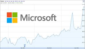 microsoft stock investor buys 2 billion of msft says microsoft will win out as