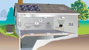 How To Design Home Hvac System Solar Assisted Air Conditioning Comes To Market Treehugger