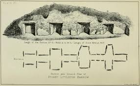 Barrows Map Stoney Littleton Long Barrow Wellow Bath And North East Somerset