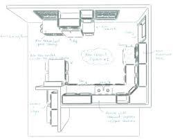 Kitchen Layout Design Software Kitchen Layout Design Design A Kitchen Layout Kitchen Design